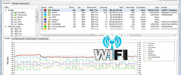 LizardSystems Wi-Fi Scanner 3.3.0 Build 119
